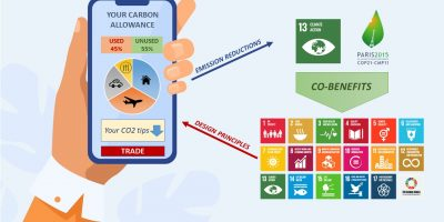 Pandemic and digitalization set stage for revival of a cast-off idea: personal carbon allowances